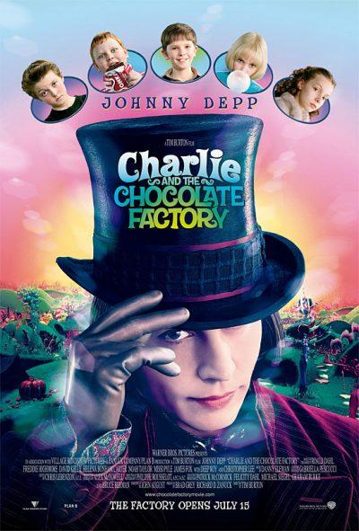 Charlie a továreň na čokoládu online cz