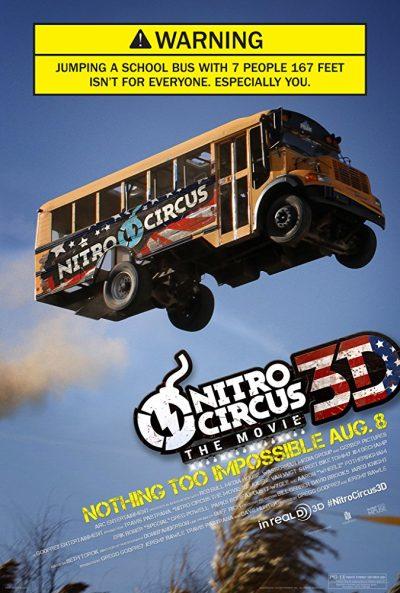 Nitro Circus online cz